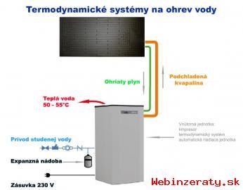Najlacnejší ohrev vody - termodynamický